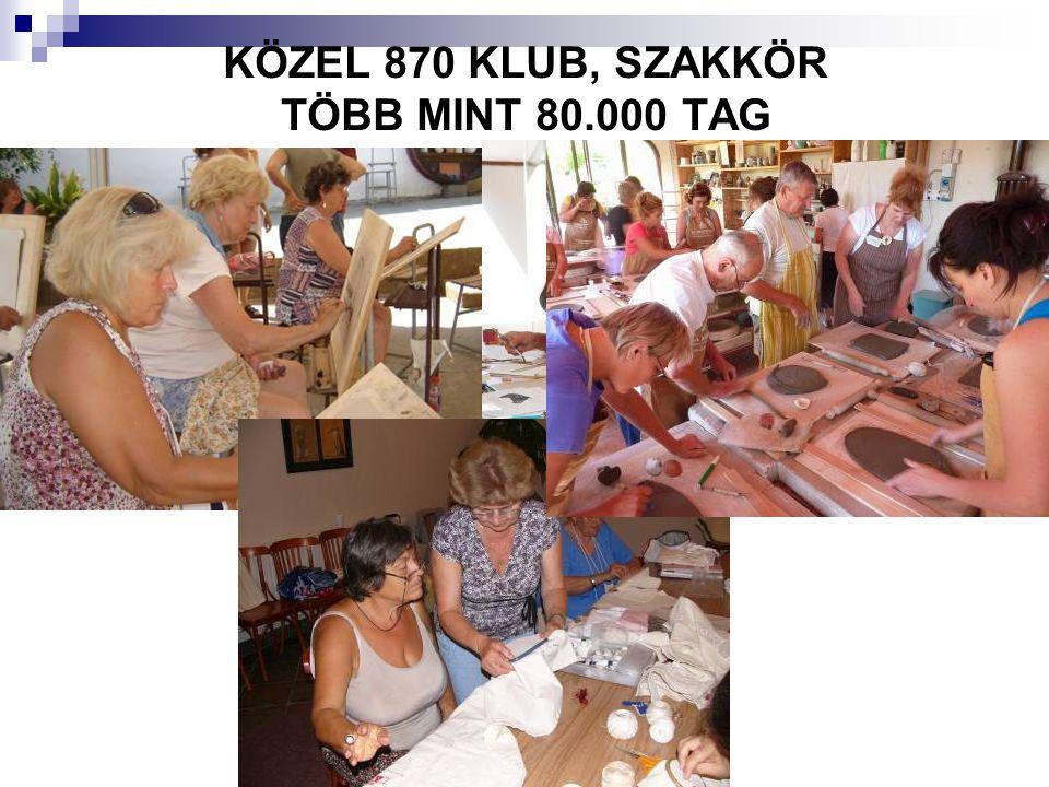 KÖZEL 870 KLUB, SZAKKÖR TÖBB MINT 80.000 TAG
