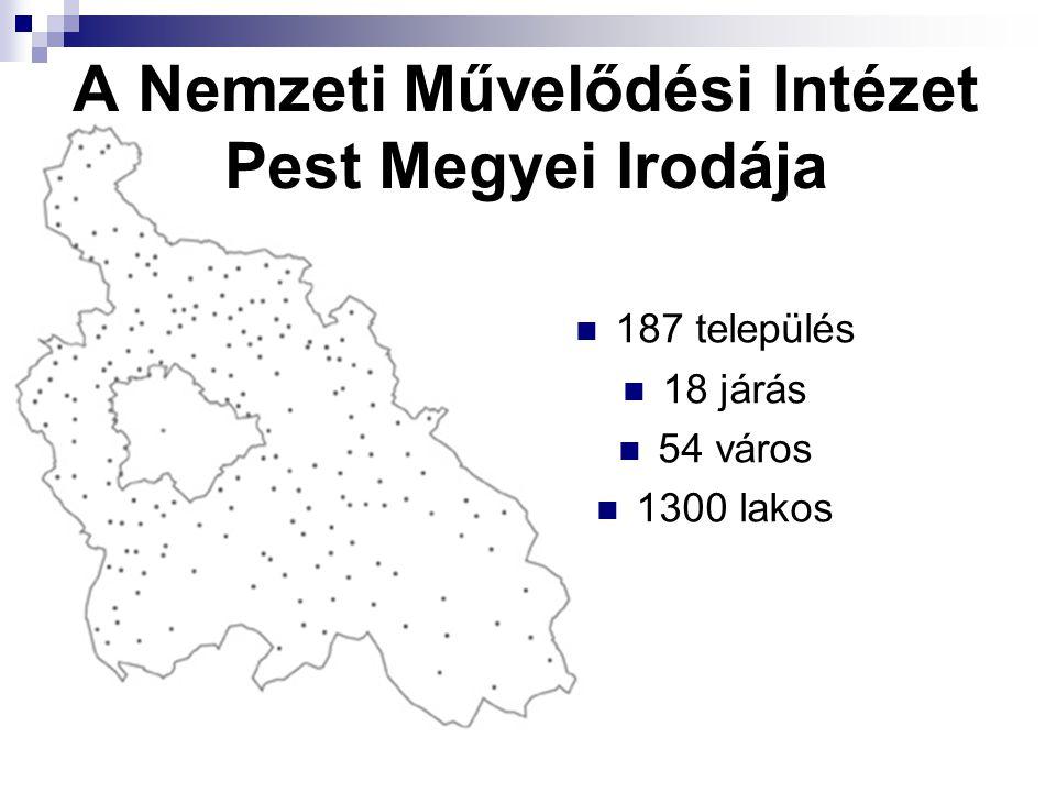 A Nemzeti Művelődési Intézet Pest Megyei Irodája 187 település 18 járás 54 város 1300 lakos