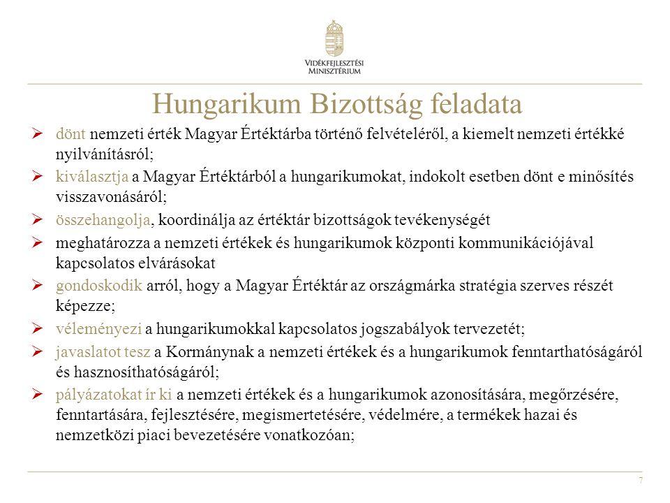 8 Hungarikum Bizottság Elnök: a vidékfejlesztési miniszter Delegált tagok:  a nemzetpolitikáért felelős miniszter által delegált 1,  a Szellemi Tulajdon Nemzeti Hivatalának elnöke által delegált 1,  az igazságügyért felelős miniszter által delegált 1,  a helyi önkormányzatokért felelős miniszter által delegált 1,  a kultúráért és az oktatásért felelős miniszter által együttesen delegált 1,  az agrár-vidékfejlesztésért felelős miniszter és a természetvédelemért felelős miniszter által együttesen delegált 1,  a turizmusért felelős miniszter által delegált 1,  a fejlesztéspolitikáért felelős miniszter által delegált 1,  a Magyar Tudományos Akadémia elnöke által delegált 1,  a Magyar Művészeti Akadémia elnöke által delegált 1,  a MÁÉRT által delegált 3, és  az Országgyűlés által delegált 2