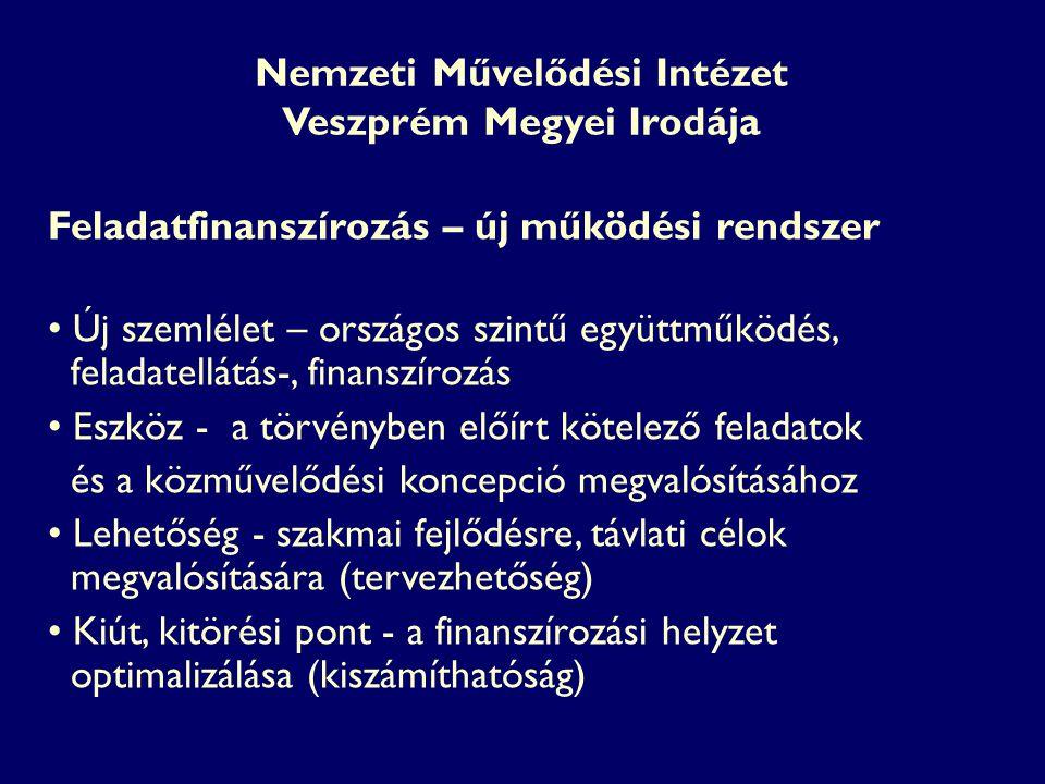 Nemzeti Művelődési Intézet Veszprém Megyei Irodája Feladatfinanszírozás – új működési rendszer Új szemlélet – országos szintű együttműködés, feladatel