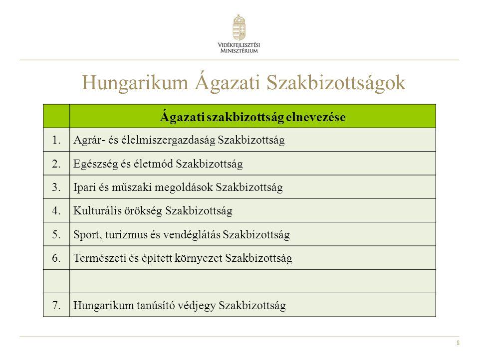 8 Hungarikum Ágazati Szakbizottságok Ágazati szakbizottság elnevezése 1.Agrár- és élelmiszergazdaság Szakbizottság 2.Egészség és életmód Szakbizottság