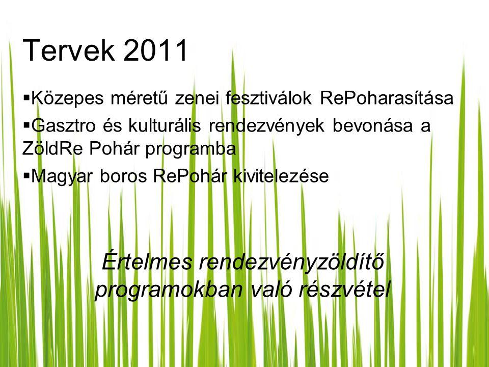 Tervek 2011  Közepes méretű zenei fesztiválok RePoharasítása  Gasztro és kulturális rendezvények bevonása a ZöldRe Pohár programba  Magyar boros Re