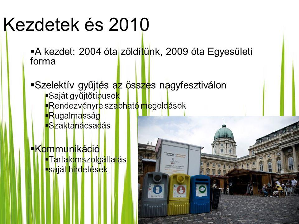 Kezdetek és 2010  A kezdet: 2004 óta zöldítünk, 2009 óta Egyesületi forma  Szelektív gyűjtés az összes nagyfesztiválon  Saját gyűjtőtípusok  Rende