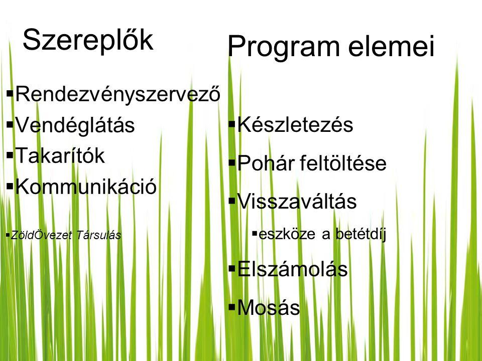 Szereplők  Rendezvényszervező  Vendéglátás  Takarítók  Kommunikáció  ZöldÖvezet Társulás Program elemei  Készletezés  Pohár feltöltése  Vissza