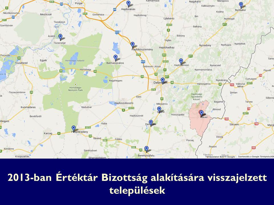 2013-ban Értéktár Bizottság alakítására visszajelzett települések