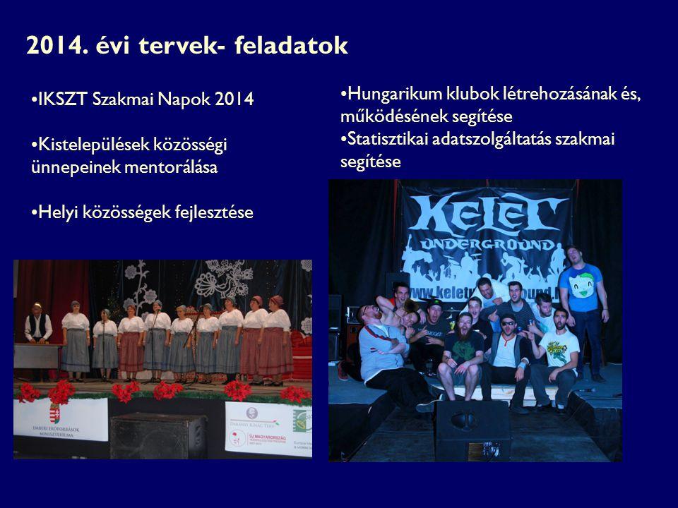 2014. évi tervek- feladatok IKSZT Szakmai Napok 2014 Kistelepülések közösségi ünnepeinek mentorálása Helyi közösségek fejlesztése Hungarikum klubok lé