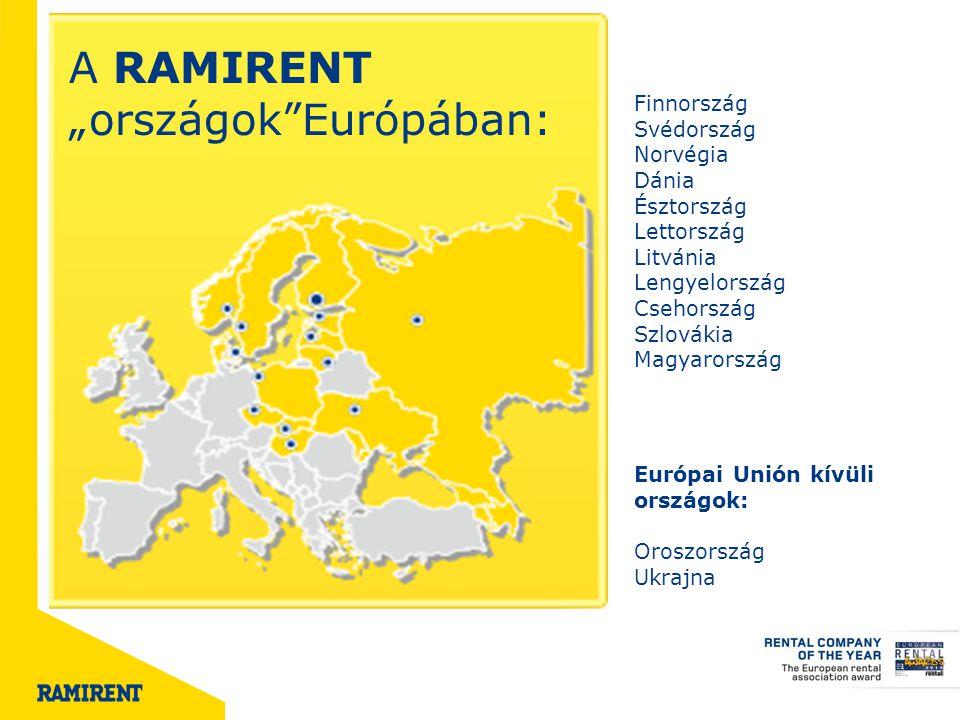 Finnország Svédország Norvégia Dánia Észtország Lettország Litvánia Lengyelország Csehország Szlovákia Magyarország Európai Unión kívüli országok: Oro