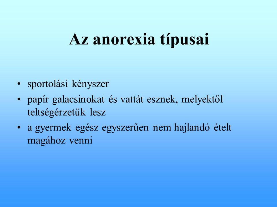 Az anorexia típusai sportolási kényszer papír galacsinokat és vattát esznek, melyektől teltségérzetük lesz a gyermek egész egyszerűen nem hajlandó ételt magához venni