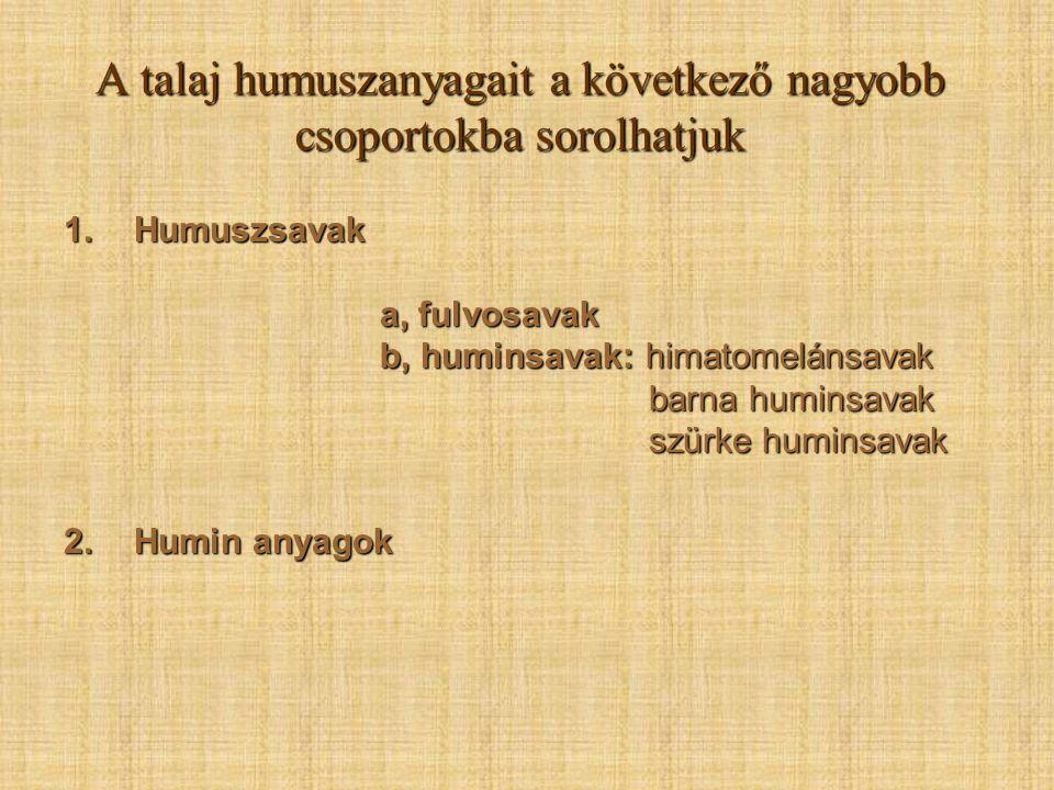 A talaj humuszanyagait a következő nagyobb csoportokba sorolhatjuk 1.Humuszsavak a, fulvosavak b, huminsavak: himatomelánsavak barna huminsavak szürke huminsavak 2.Humin anyagok