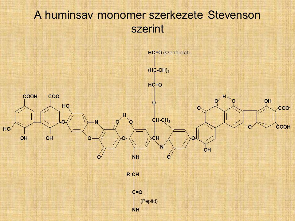 A huminsav monomer szerkezete Stevenson szerint COOH HO OH COO - OH -O- HO O N O O -O- H NH R-CH C=O (Peptid) NH -CH N O HC=O (szénhidrát) (HC-OH) 4 HC=O O CH-CH 2 -O- OH O OO H O COO - COOH
