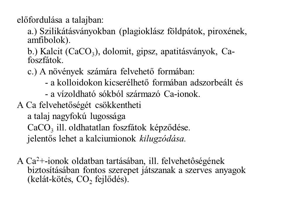 előfordulása a talajban: a.) Szilikátásványokban (plagioklász földpátok, piroxének, amfibolok). b.) Kalcit (CaCO 3 ), dolomit, gipsz, apatitásványok,