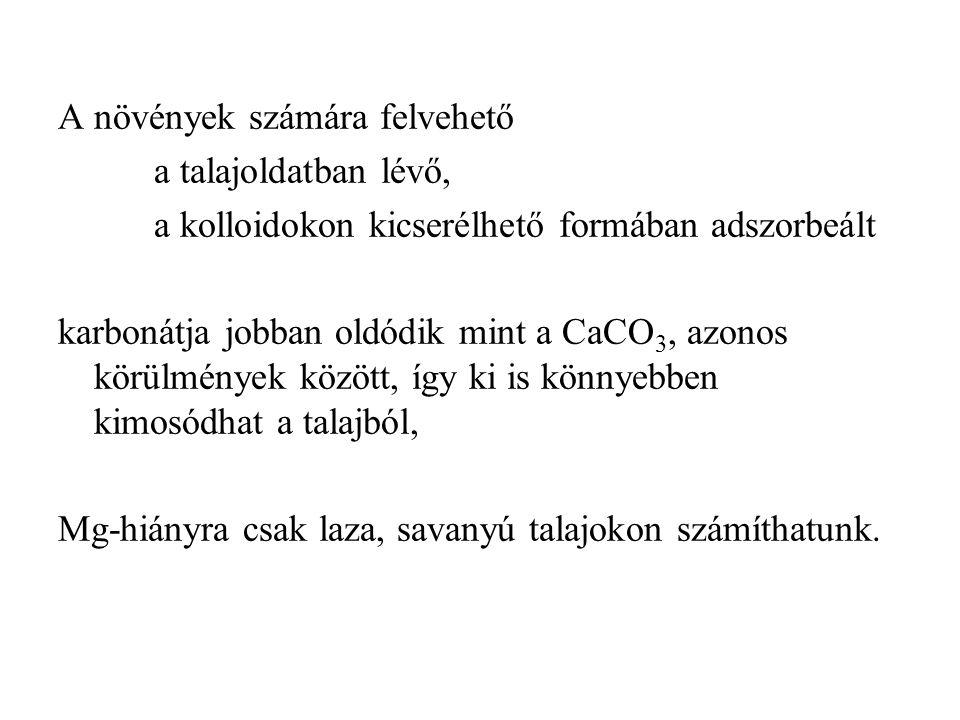 A növények számára felvehető a talajoldatban lévő, a kolloidokon kicserélhető formában adszorbeált karbonátja jobban oldódik mint a CaCO 3, azonos kör