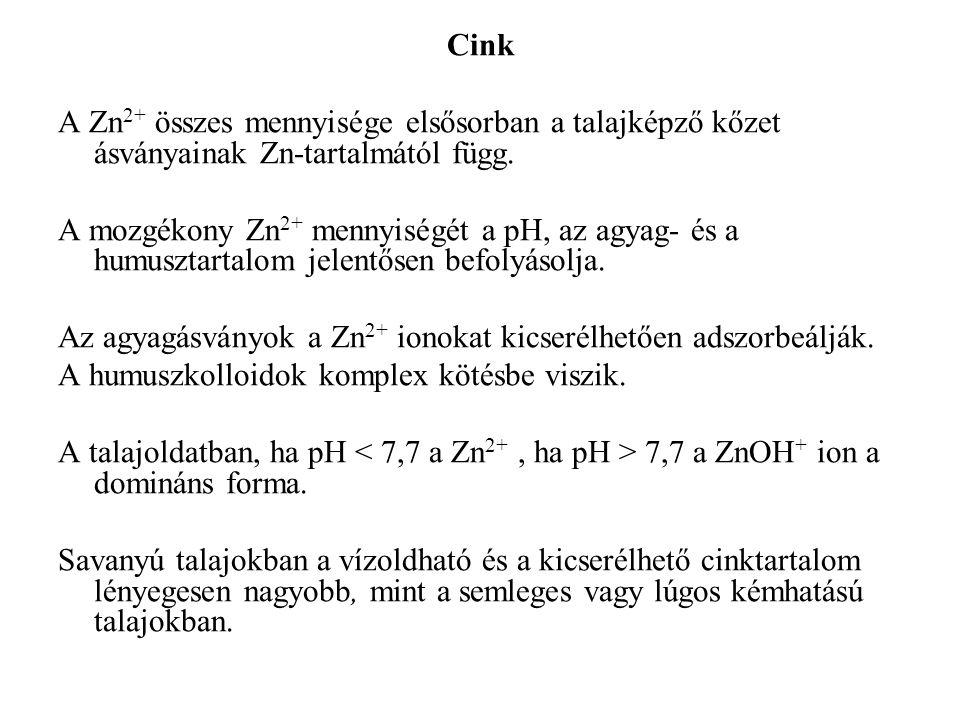 Cink A Zn 2+ összes mennyisége elsősorban a talajképző kőzet ásványainak Zn-tartalmától függ. A mozgékony Zn 2+ mennyiségét a pH, az agyag- és a humus