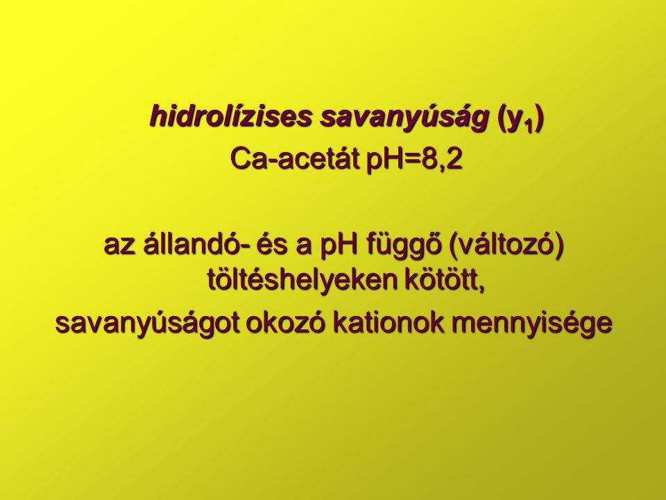 hidrolízises savanyúság (y 1 ) Ca-acetát pH=8,2 az állandó- és a pH függő (változó) töltéshelyeken kötött, savanyúságot okozó kationok mennyisége