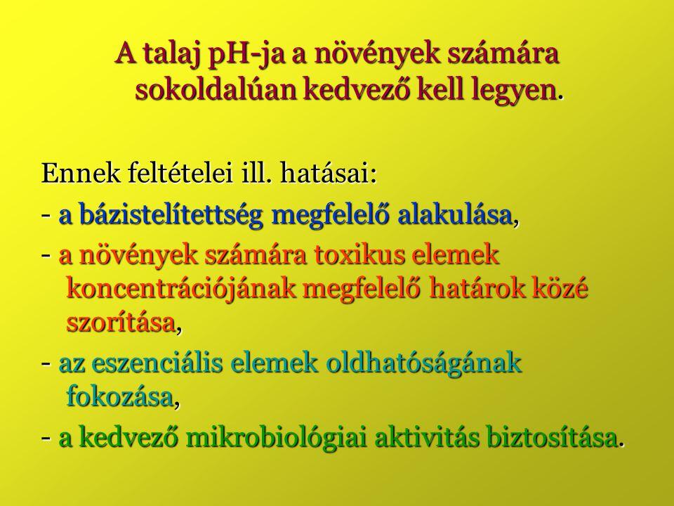 A talaj pH-ja a növények számára sokoldalúan kedvező kell legyen.