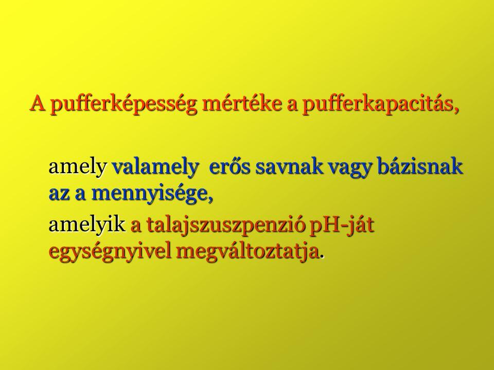 A pufferképesség mértéke a pufferkapacitás, amely valamely erős savnak vagy bázisnak az a mennyisége, amelyik a talajszuszpenzió pH-ját egységnyivel megváltoztatja.