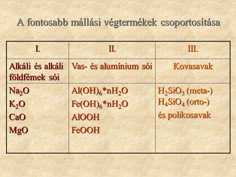 A fontosabb mállási végtermékek csoportosítása I.II.III. Alkáli és alkáli földfémek sói Vas- és alumínium sói Kovasavak Na 2 O K 2 O CaOMgO Al(OH) 6 *