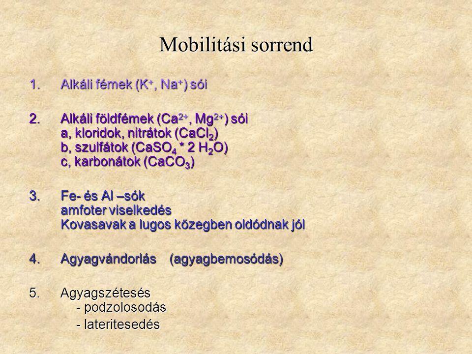 Mobilitási sorrend 1.Alkáli fémek (K +, Na + ) sói 2.Alkáli földfémek (Ca 2+, Mg 2+ ) sói a, kloridok, nitrátok (CaCl 2 ) b, szulfátok (CaSO 4 * 2 H 2
