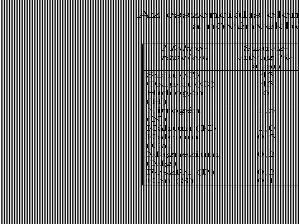 tápanyagoknak makroelemek a: N, P, K, Ca, Mg, S mikrelemek: a Fe, Mn, Cu, Zn, Mo, B nevezzük tápelem (oldható és nem oldható) formákat - ionok, - összetett ionok, - molekulák