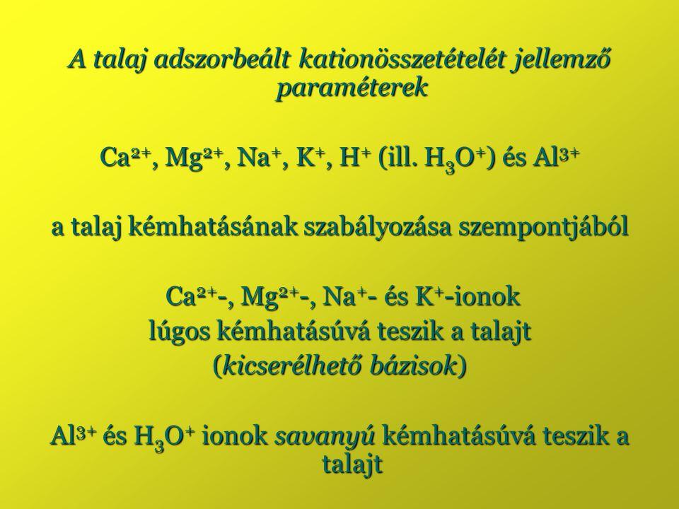 A talaj adszorbeált kationösszetételét jellemző paraméterek Ca 2+, Mg 2+, Na +, K +, H + (ill. H 3 O + ) és Al 3+ a talaj kémhatásának szabályozása sz