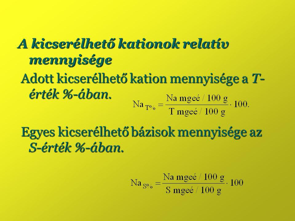 A kicserélhető kationok relatív mennyisége Adott kicserélhető kation mennyisége a T- érték %-ában. Adott kicserélhető kation mennyisége a T- érték %-á
