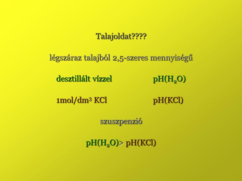 Talajoldat???? légszáraz talajból 2,5-szeres mennyiségű desztillált vízzelpH(H 2 O) 1mol/dm 3 KCl pH(KCl) 1mol/dm 3 KCl pH(KCl)szuszpenzió pH(H 2 O)>