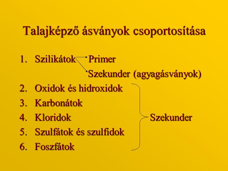 Talajképző ásványok csoportosítása 1.Szilikátok Primer Szekunder (agyagásványok) Szekunder (agyagásványok) 2.Oxidok és hidroxidok 3.Karbonátok 4.Klori