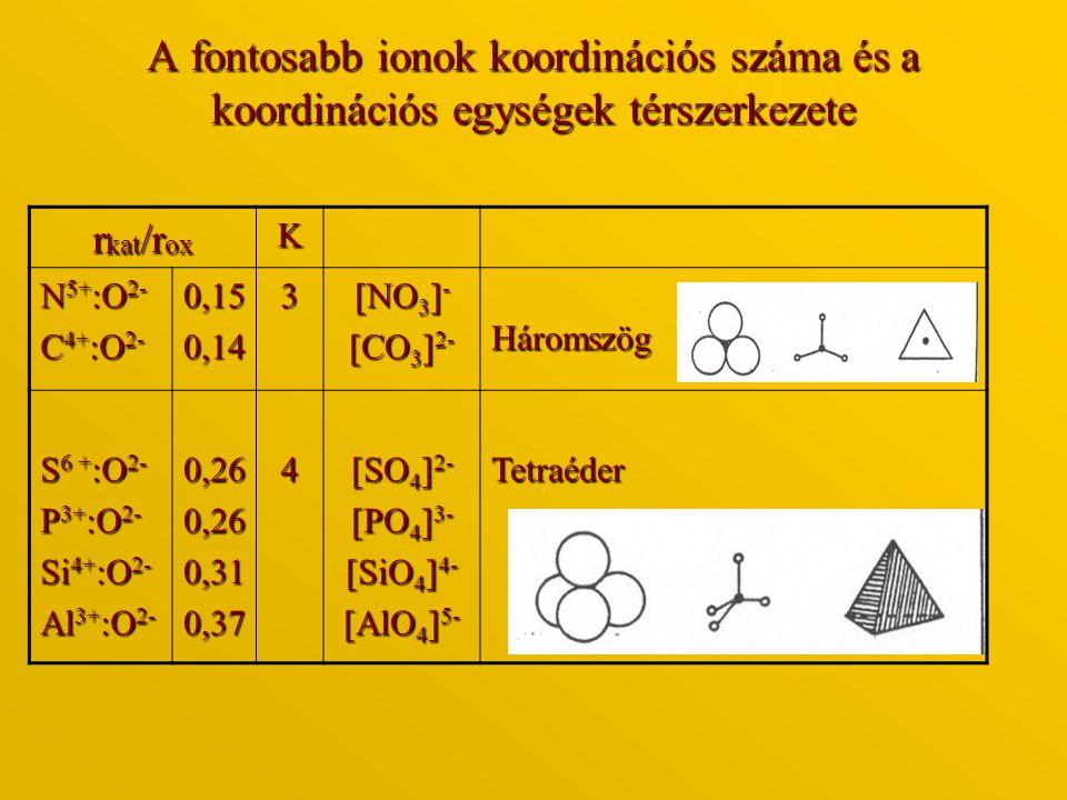A fontosabb ionok koordinációs száma és a koordinációs egységek térszerkezete r kat /r ox K N 5+ :O 2- C 4+ :O 2- 0,150,143 [NO 3 ] - [CO 3 ] 2- Három
