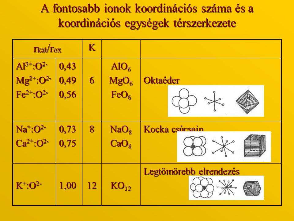 A fontosabb ionok koordinációs száma és a koordinációs egységek térszerkezete r kat /r ox K Al 3+ :O 2- Mg 2+ :O 2- Fe 2+ :O 2- 0,430,490,566 AlO 6 Mg