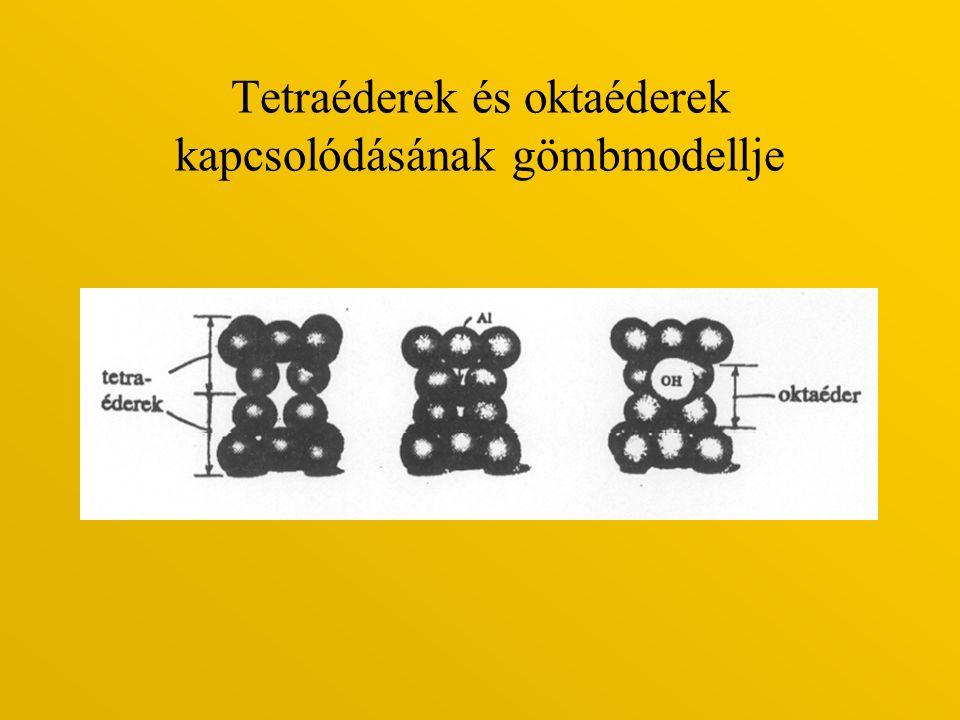 Tetraéderek és oktaéderek kapcsolódásának gömbmodellje