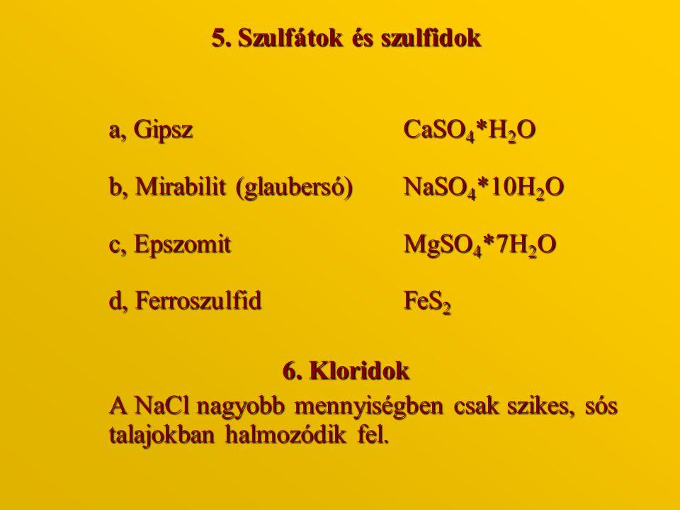 5. Szulfátok és szulfidok a, Gipsz CaSO 4 *H 2 O b, Mirabilit (glaubersó)NaSO 4 *10H 2 O c, EpszomitMgSO 4 *7H 2 O d, FerroszulfidFeS 2 6. Kloridok A