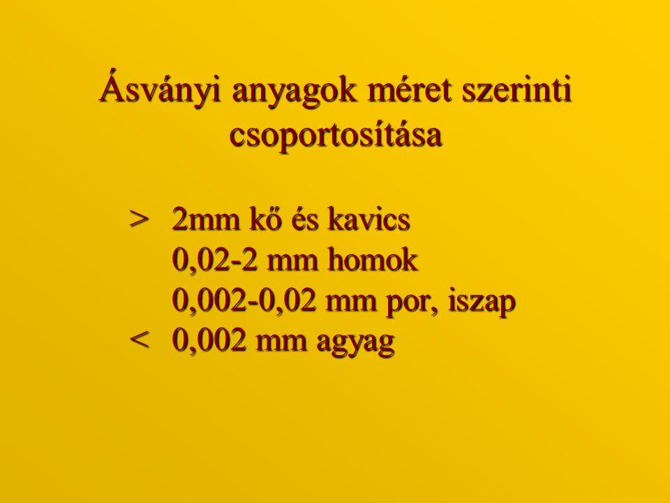 Ásványi anyagok méret szerinti csoportosítása > 2mm kő és kavics 0,02-2 mm homok 0,002-0,02 mm por, iszap 2mm kő és kavics 0,02-2 mm homok 0,002-0,02