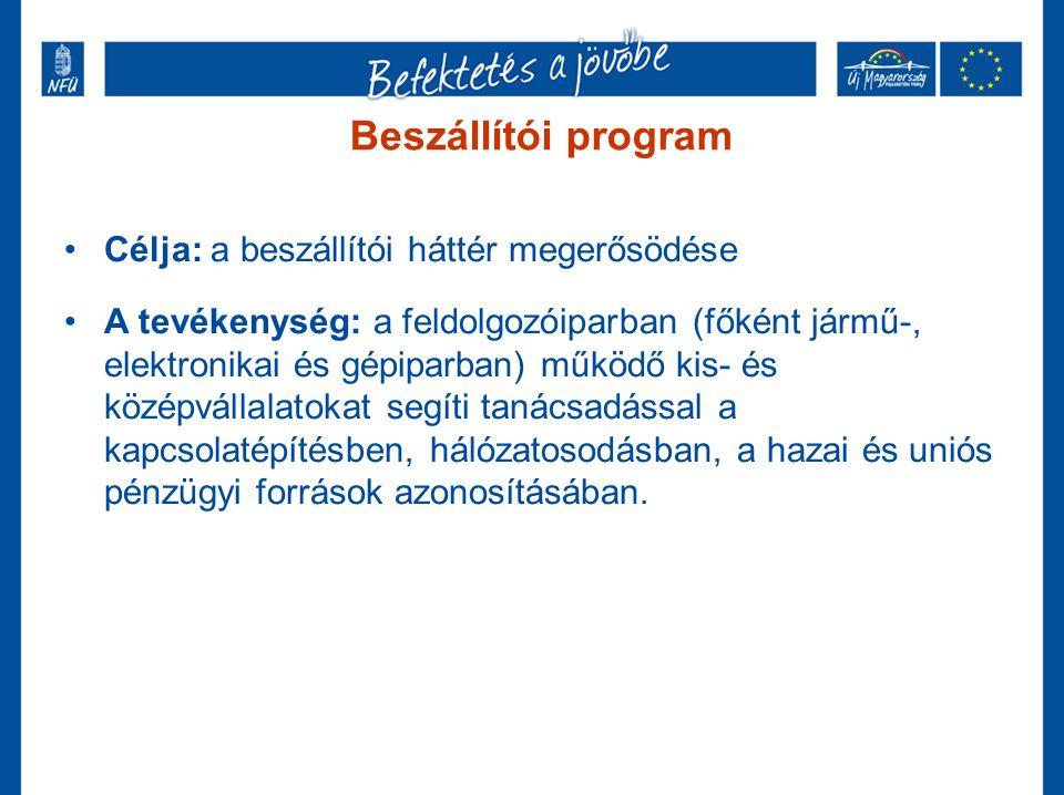 Beszállítói program Célja: a beszállítói háttér megerősödése A tevékenység: a feldolgozóiparban (főként jármű-, elektronikai és gépiparban) működő kis