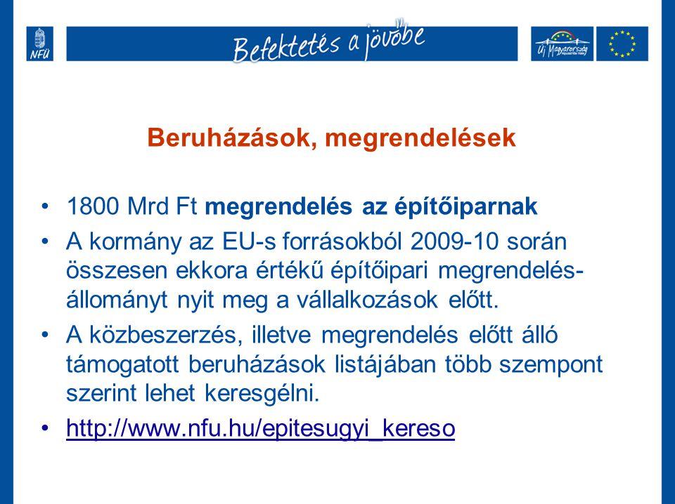 1800 Mrd Ft megrendelés az építőiparnak A kormány az EU-s forrásokból 2009-10 során összesen ekkora értékű építőipari megrendelés- állományt nyit meg a vállalkozások előtt.