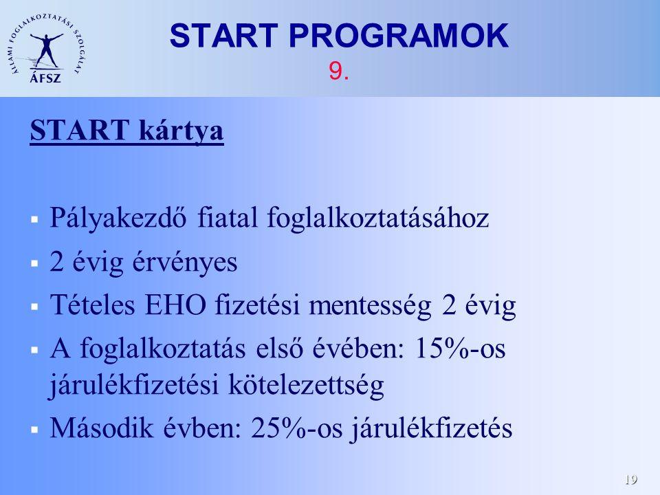 19 START PROGRAMOK 9.