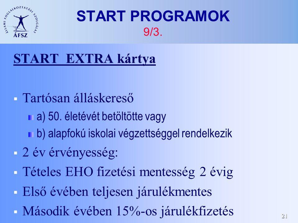 21 START PROGRAMOK 9/3.START EXTRA kártya  Tartósan álláskereső a) 50.