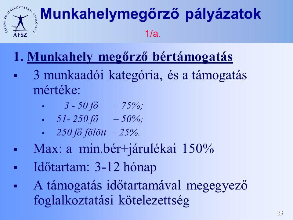 25 Munkahelymegőrző pályázatok 1/a.1.