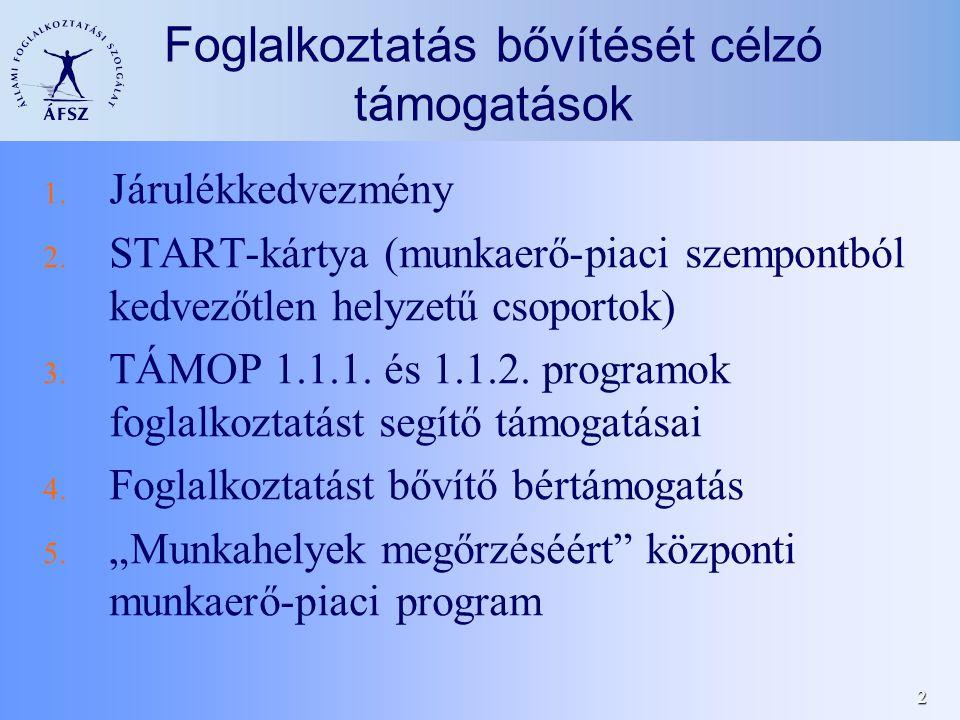2 Foglalkoztatás bővítését célzó támogatások 1. Járulékkedvezmény 2.