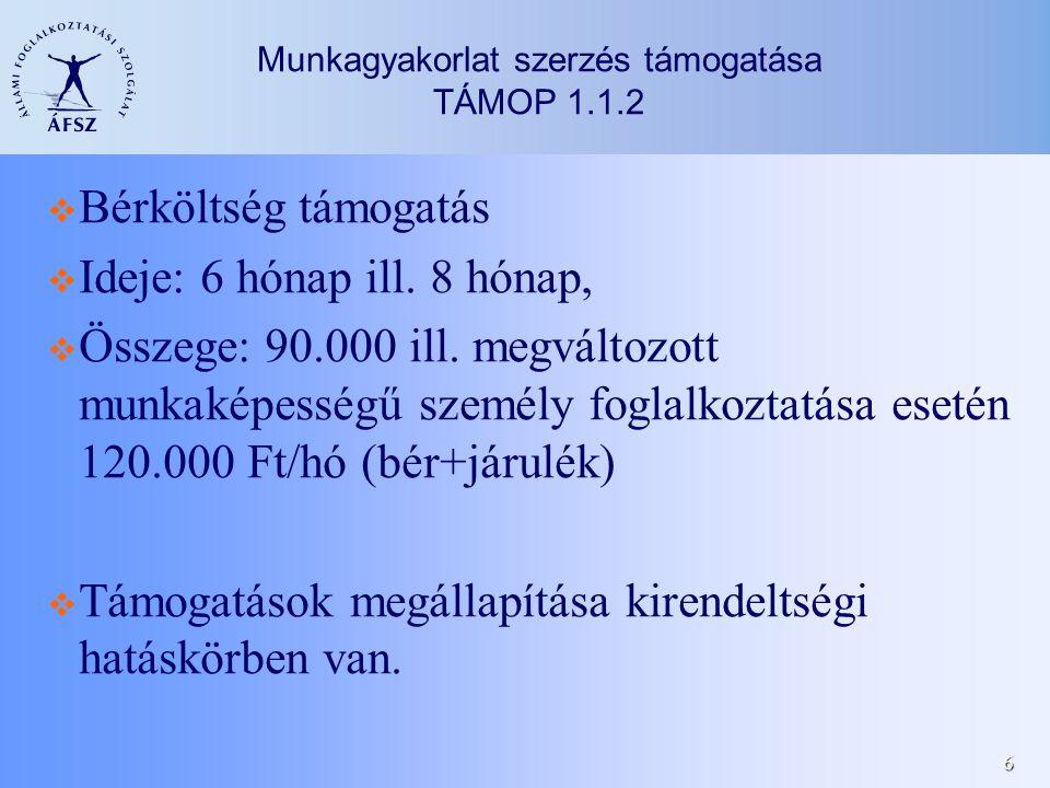 6 Munkagyakorlat szerzés támogatása TÁMOP 1.1.2  Bérköltség támogatás  Ideje: 6 hónap ill.
