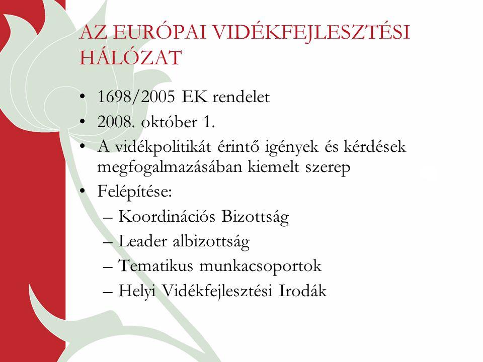 AZ EURÓPAI VIDÉKFEJLESZTÉSI HÁLÓZAT 1698/2005 EK rendelet 2008.