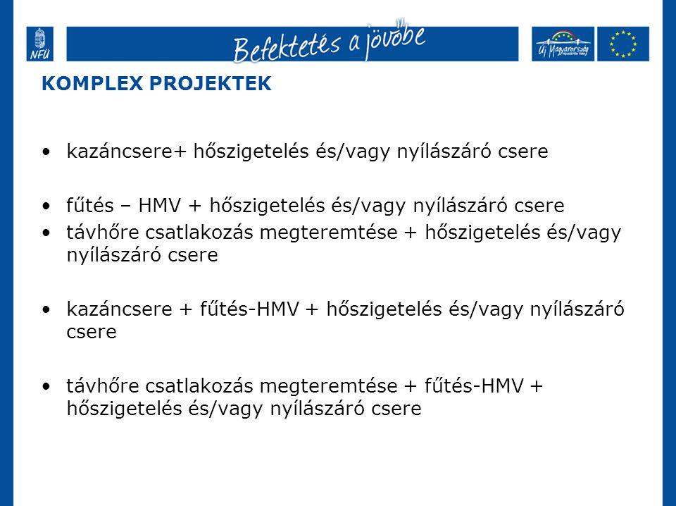 KOMPLEX PROJEKTEK kazáncsere+ hőszigetelés és/vagy nyílászáró csere fűtés – HMV + hőszigetelés és/vagy nyílászáró csere távhőre csatlakozás megteremtése + hőszigetelés és/vagy nyílászáró csere kazáncsere + fűtés-HMV + hőszigetelés és/vagy nyílászáró csere távhőre csatlakozás megteremtése + fűtés-HMV + hőszigetelés és/vagy nyílászáró csere