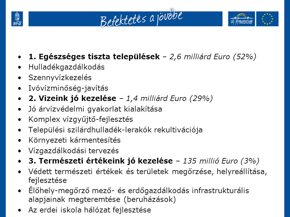 1. Egészséges tiszta települések – 2,6 milliárd Euro (52%) Hulladékgazdálkodás Szennyvízkezelés Ivóvízminőség-javítás 2. Vizeink jó kezelése – 1,4 mil