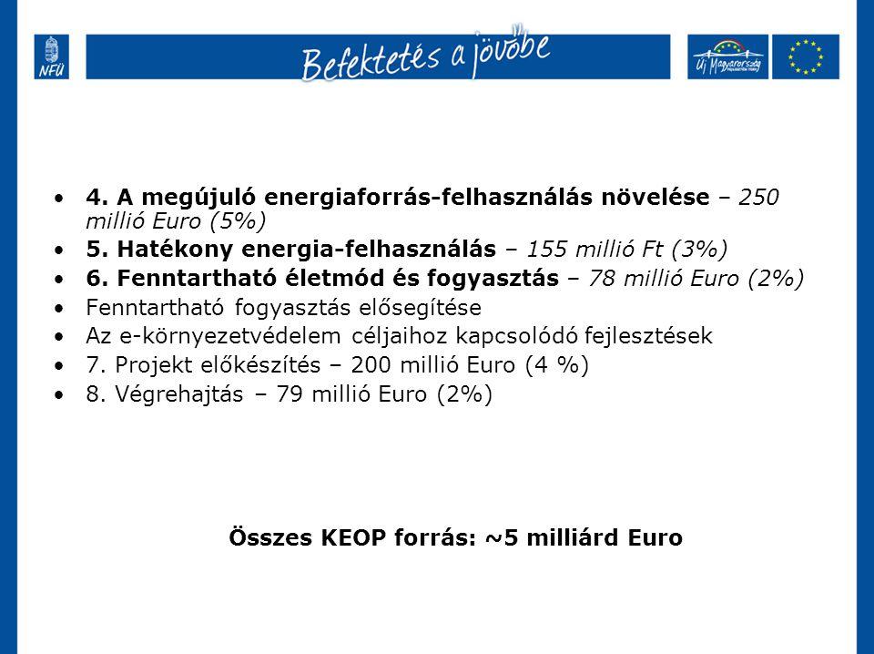 4. A megújuló energiaforrás-felhasználás növelése – 250 millió Euro (5%) 5.