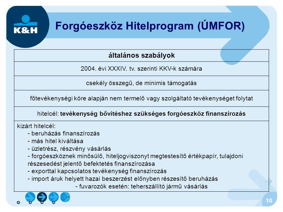 10 Forgóeszköz Hitelprogram (ÚMFOR) általános szabályok 2004. évi XXXIV. tv. szerinti KKV-k számára csekély összegű, de minimis támogatás főtevékenysé