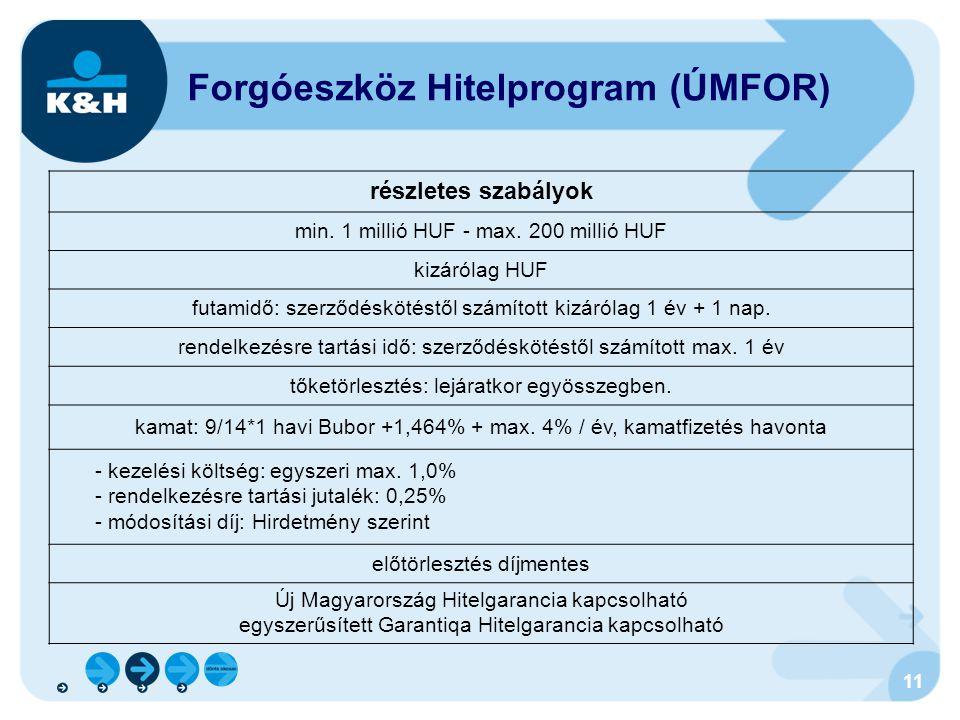 11 Forgóeszköz Hitelprogram (ÚMFOR) részletes szabályok min. 1 millió HUF - max. 200 millió HUF kizárólag HUF futamidő: szerződéskötéstől számított ki