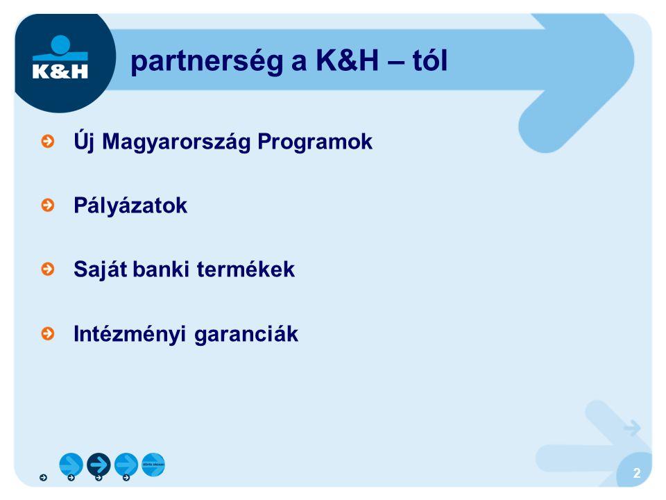 2 partnerség a K&H – tól Új Magyarország Programok Pályázatok Saját banki termékek Intézményi garanciák