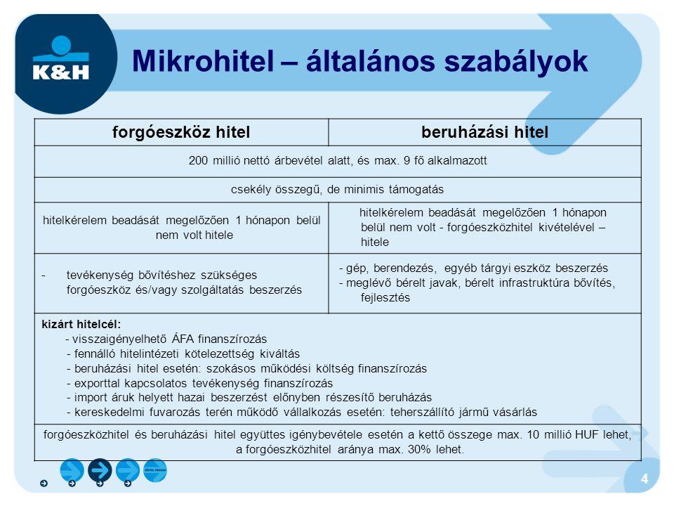 4 Mikrohitel – általános szabályok forgóeszköz hitelberuházási hitel 200 millió nettó árbevétel alatt, és max. 9 fő alkalmazott csekély összegű, de mi