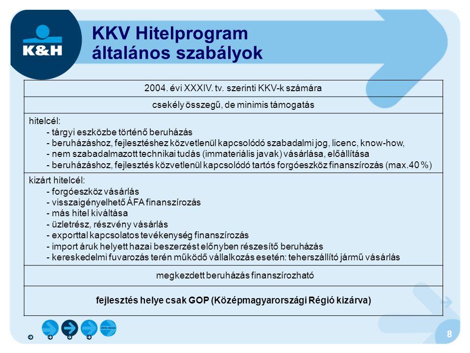 8 KKV Hitelprogram általános szabályok 2004. évi XXXIV. tv. szerinti KKV-k számára csekély összegű, de minimis támogatás hitelcél: - tárgyi eszközbe t
