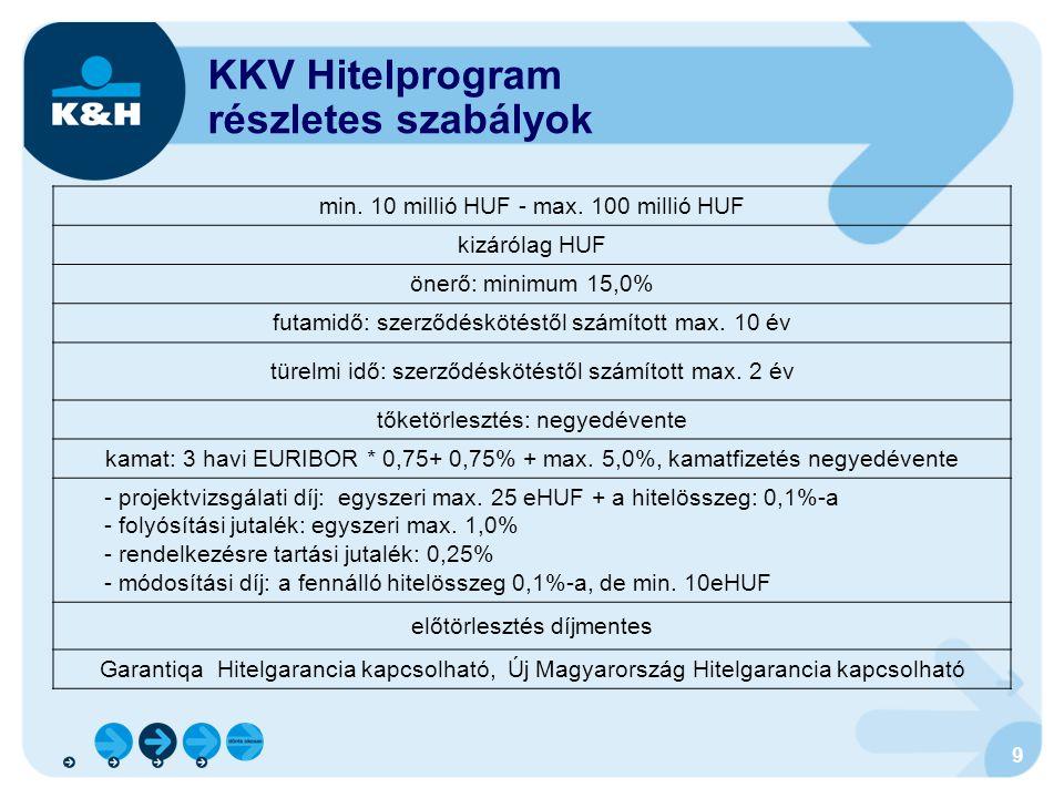 9 KKV Hitelprogram részletes szabályok min. 10 millió HUF - max. 100 millió HUF kizárólag HUF önerő: minimum 15,0% futamidő: szerződéskötéstől számíto