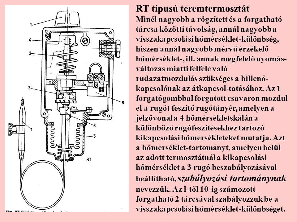 RT típusú teremtermosztát Minél nagyobb a rögzített és a forgatható tárcsa közötti távolság, annál nagyobb a visszakapcsolási hőmérséklet-különbség, hiszen annál nagyobb mérvű érzékelő hőmérséklet-, ill.
